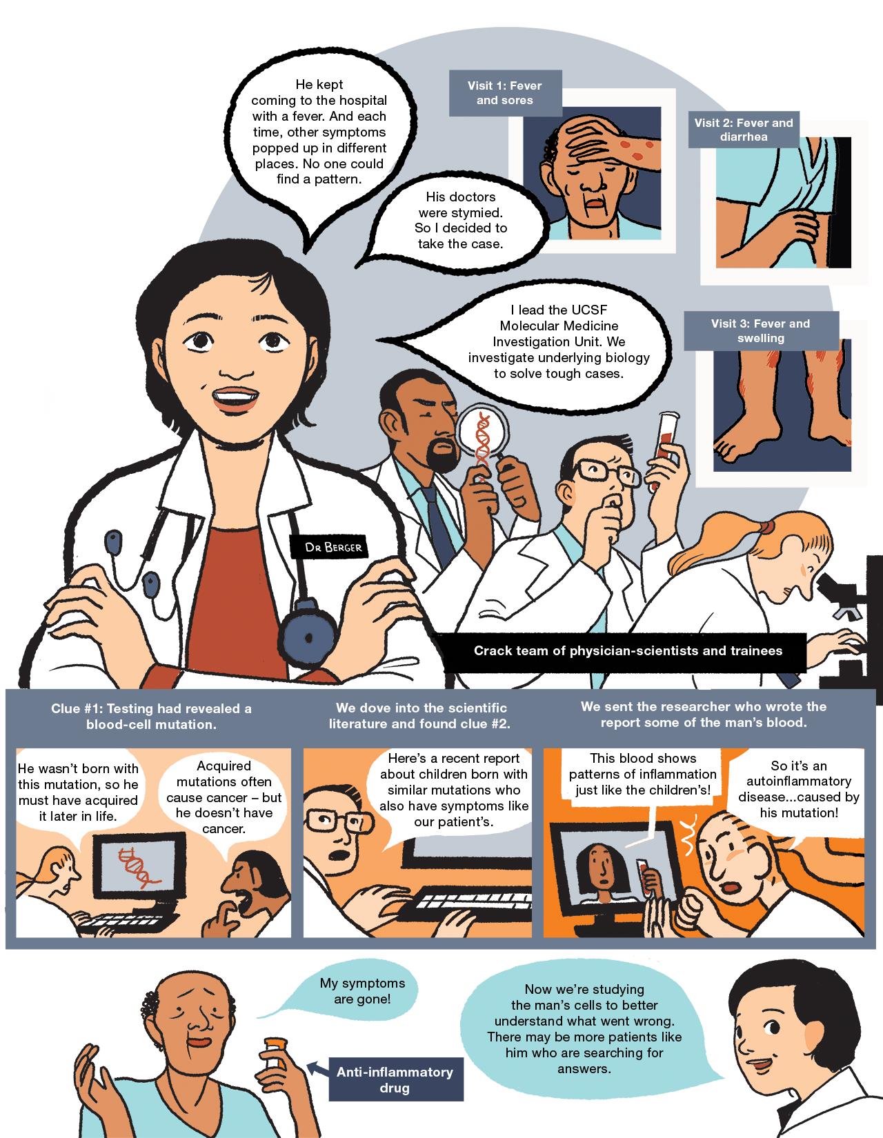 Multi-panel comic illustration.
